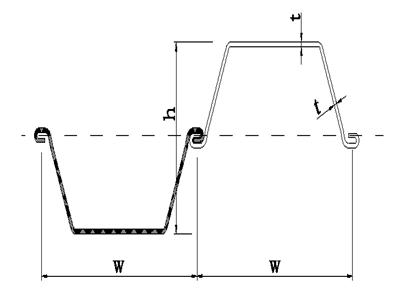 拉森U型钢板桩